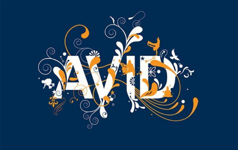 AVID Students to Wayne State