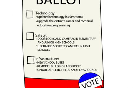 Voters say 'Yes' to bond proposal