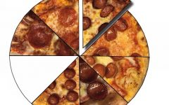 Battle of the pizza parlors